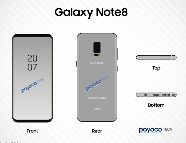 New Leak Shows How The Galaxy Note 8 Might Look Like 3