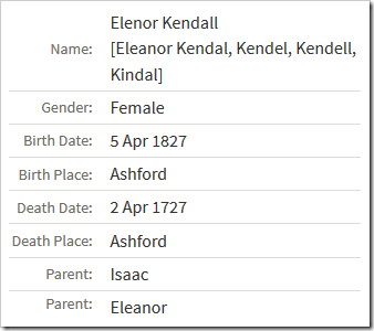 Illustration 1 – Snippet from Ancestry.com with Anemic Citation