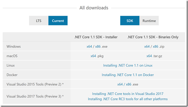 where-to-download-tooling-and-sdk-for-core1.1