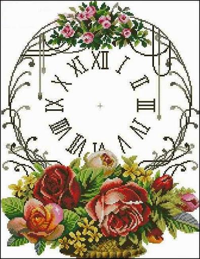 Picnic Rose Clock chart