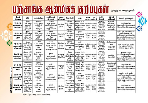 Weekly Tamil Rasipalan