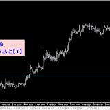 USD/JPY M15 2014年3月勝率【100】%リアルタイムで確認した直近シグナル2014.3.31まで