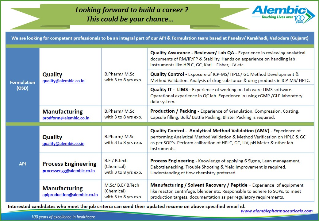 Vacancy at Alembic Pharmaceutical Ltd