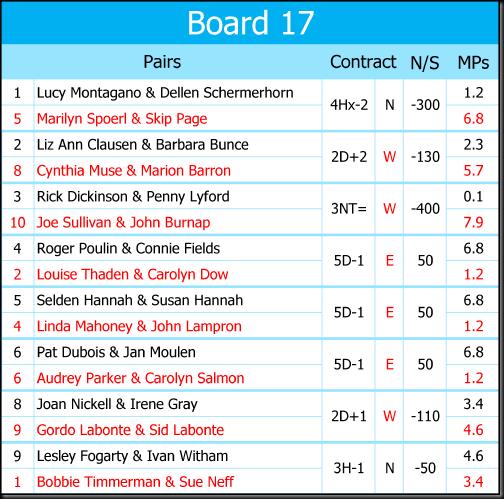 Recap Boards 16 November 2017-17
