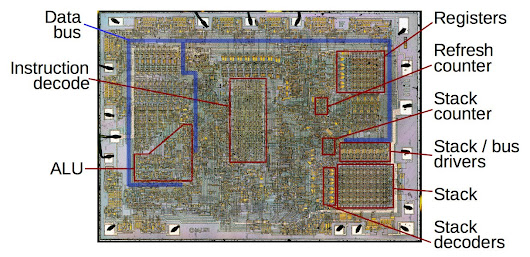 Analyzing the vintage 8008 processor from die photos: its unusual counters