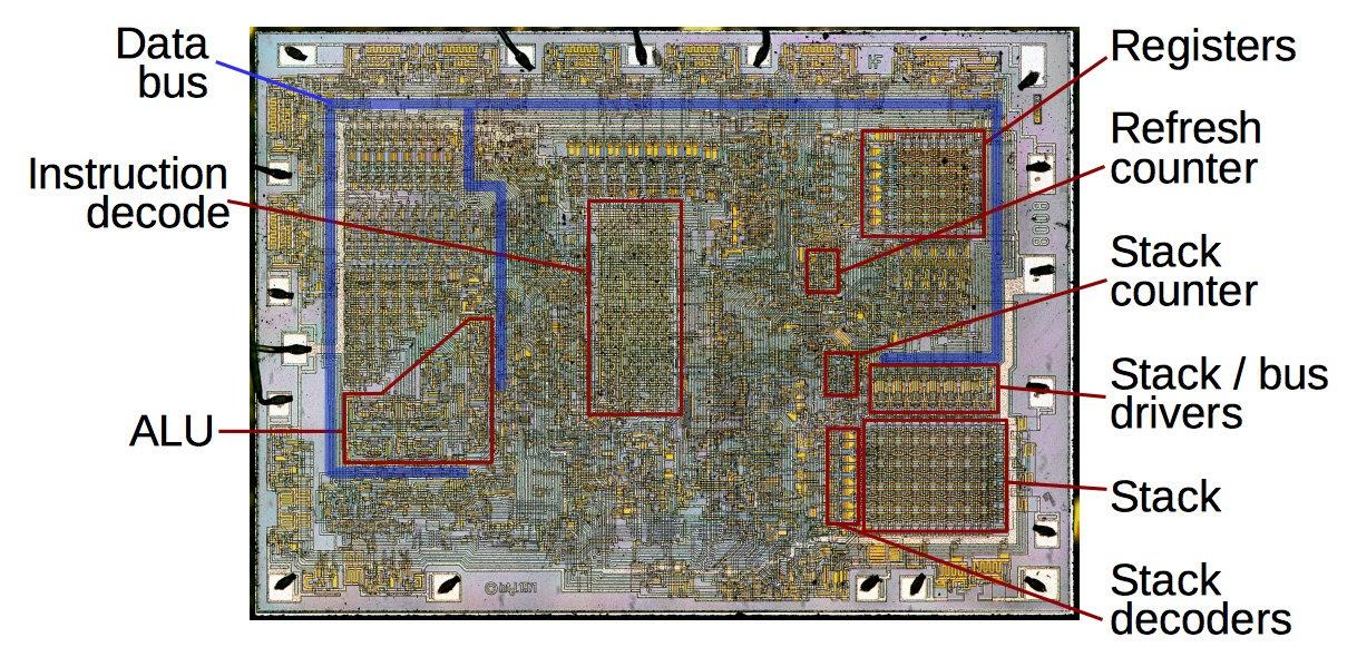 analyzing the vintage 8008 processor from die photos its unusual rh righto com computer processor schematic audio processor schematic