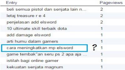 iseng lihat kata kunci pencarian dari blog ini  Cara Meningkatkan MP Karakter di Elsword Online