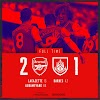 Arsenal vs Burnley 2-1 – Highlights [DOWNLOAD VIDEO]