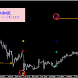 PRO◆2012年1月2日~1月31日(勝率94.07%:検証用EUR/USD・5M)