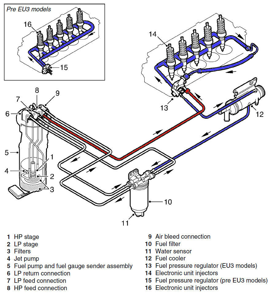 1995 Dodge Dakota Fuse Box Electrical Wiring Diagrams 1996 Diagram Seivo Image Ram 1500