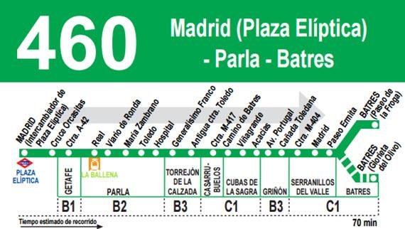 Refuerzo de servicio de la línea 460 de autobuses interurbanos
