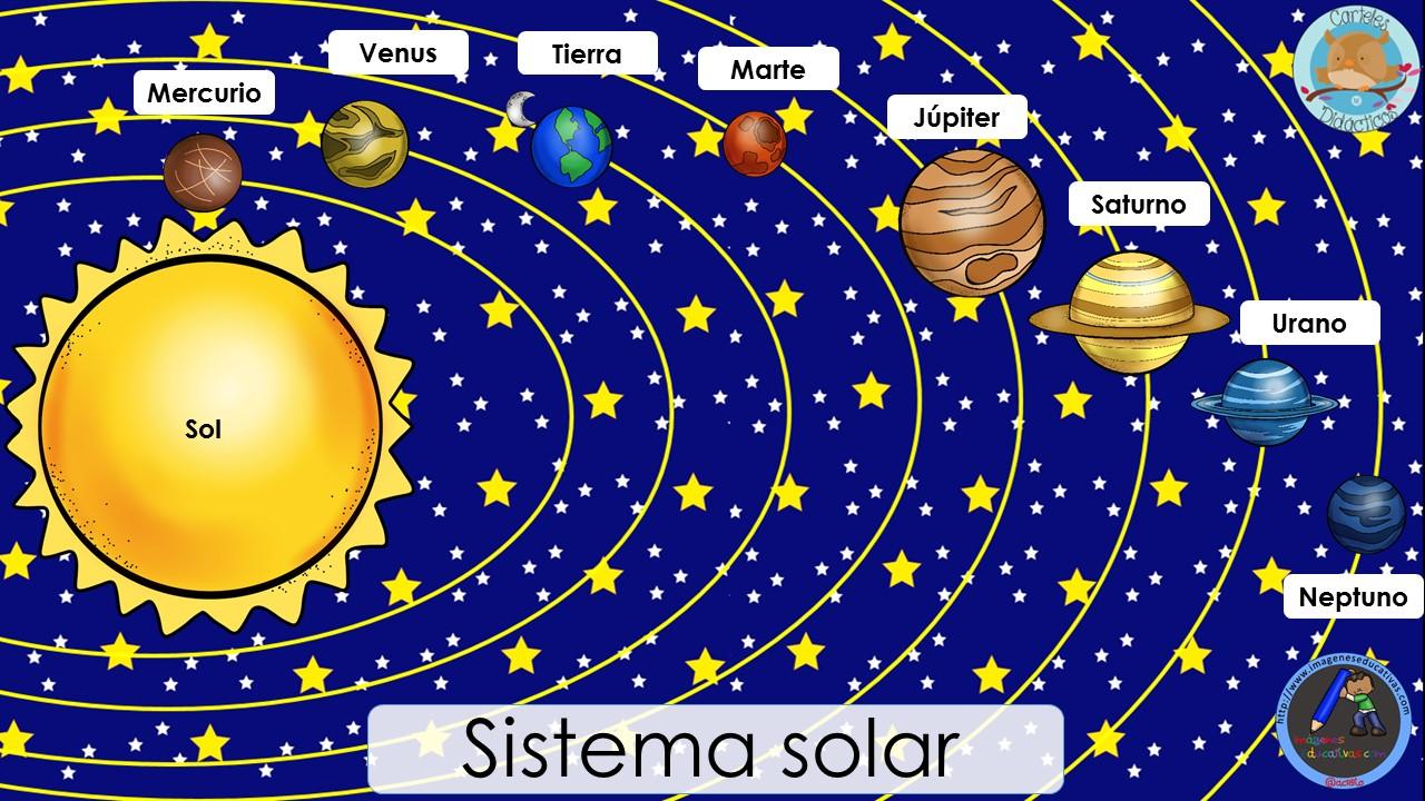 sistema-solar-para-ninos6