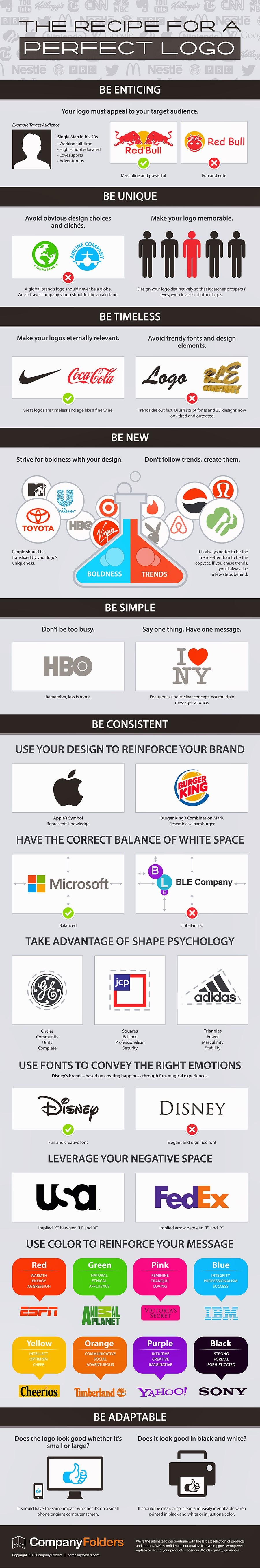 La receta para crear el logotipo perfecto