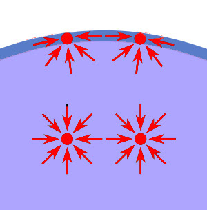 Giải thích hiện tượng căng bề mặt của chất lỏng