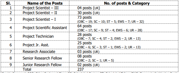 NIOT  ( Project Technician / Assistant /  Research Associate & Other Post )  Recruitment 2021  Online Form , Download Official Notification