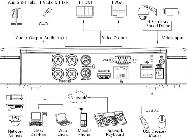 Sơ đồ đấu Đầu Ghi Dahua HCVR4104C-S3