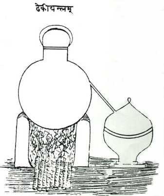 Indian Alchemical Apparatus Taken From Mediaeval Manuscript 7, Alchemical Apparatus