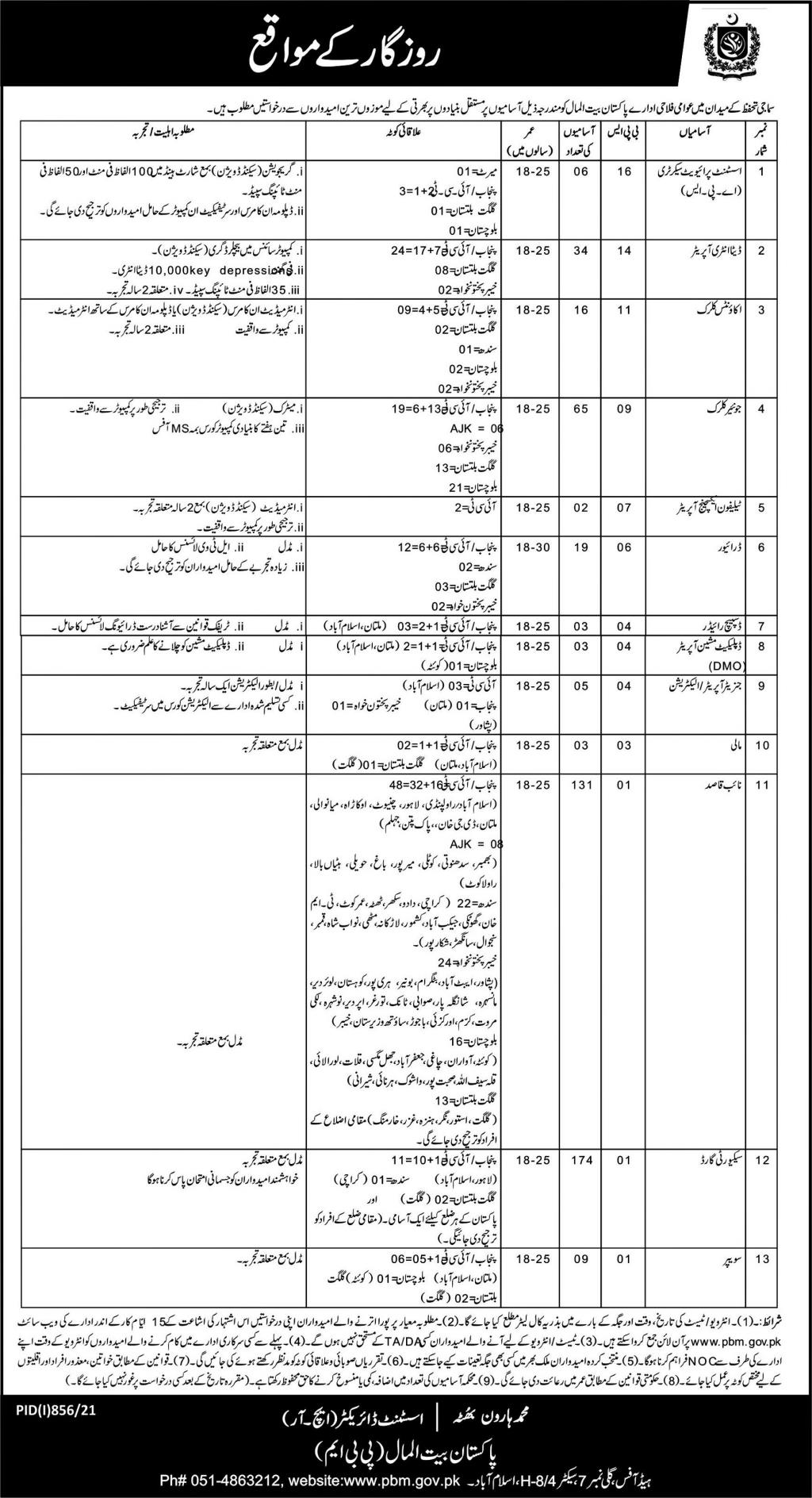 Pakistan Baitul Mal Jobs 2021 – Apply Online