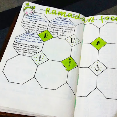 bullet journal content for ramadan