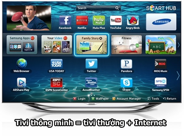 tivi thông minh có đáng mua?