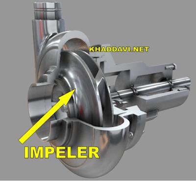 Mengenal pompa Submersible, prinsip kerja dan cara membuat control box nya