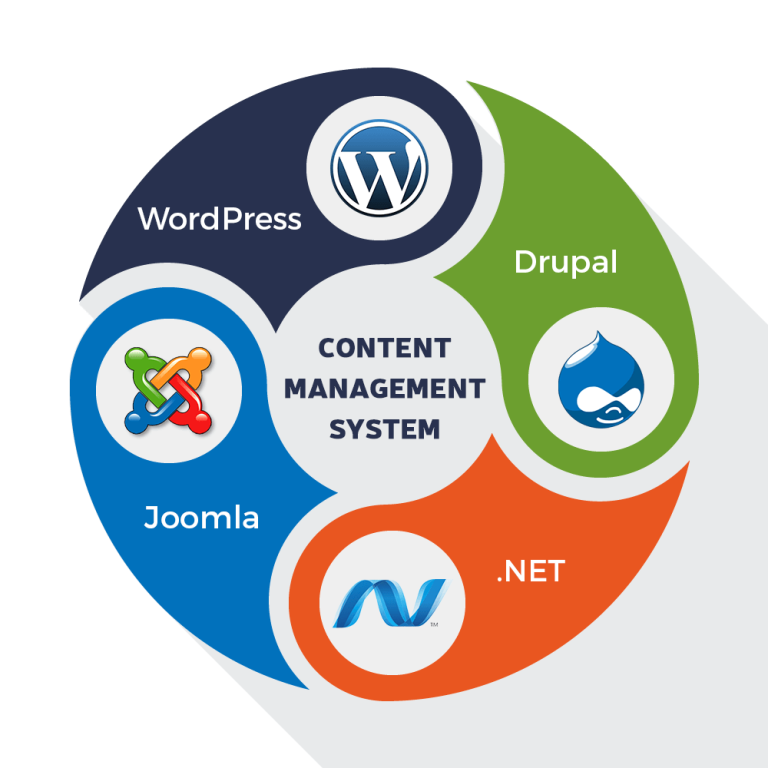 [content+management+system+-+website+design+and+development+in+Nigeria%5B2%5D]