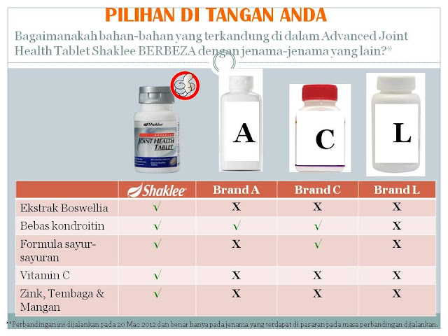 shaklee advanced joint health tablet (ajht) Hilangkan Sakit Sendi Dengan Shaklee Advanced Joint Health Tablet (AJHT) 7