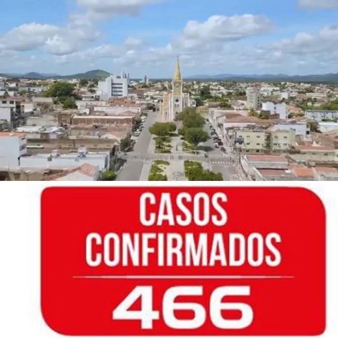 Serra Talhada registra 37 novos casos positivos de Covid-19 totalizando 466 nesta sexta (26)