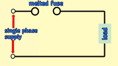 What is fuse in electrical,types, properties,material of fuse wire