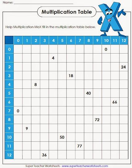 math worksheet : super teacher worksheets  google  : Super Teacher Worksheets Multiplication