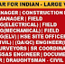 Qatar Large Recruitment 2021 | Multiple Positions