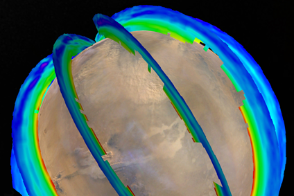 dados atmosféricos de temperatura numa tempestade em Marte