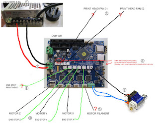 shemav01 how to wire the duet wifi ? google groups duet wifi wiring diagram at virtualis.co