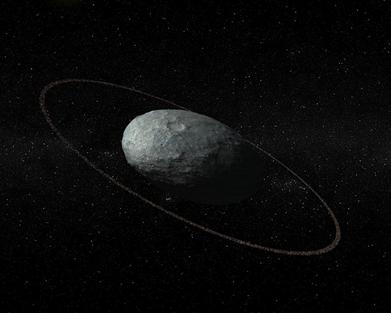 ilustração de Haumea com seu anel