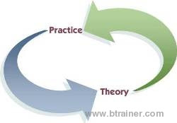 Theory&Practice