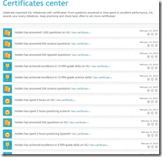 Certificate Center