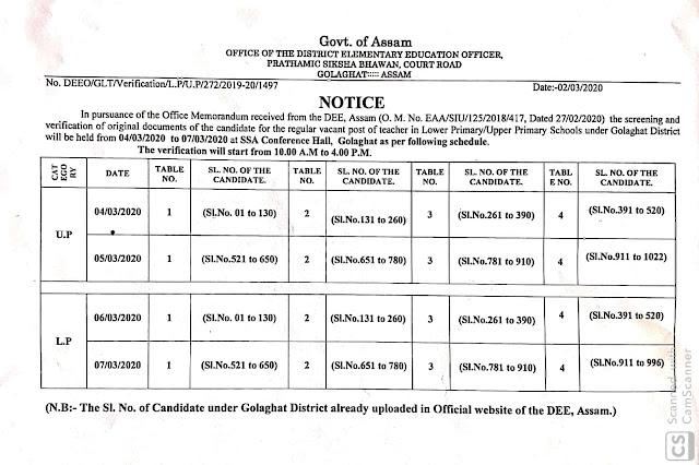Golaghat Verification Schedule 2020
