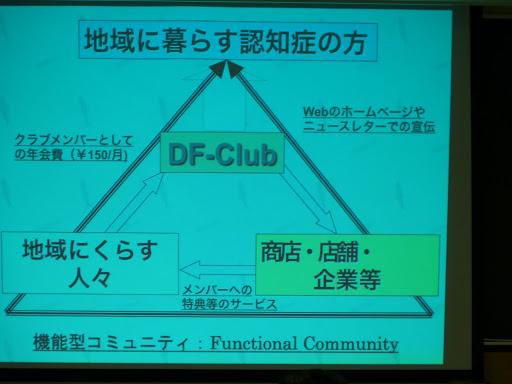 機能型コミュニティ