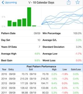 Forex live charts widget
