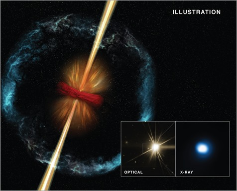 Chandra Finds Evidence for Violent Stellar Merger