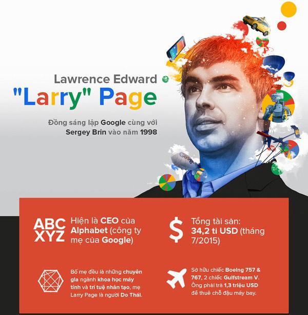 Larry Page nguoi viet nen lich su the gioi cung Google