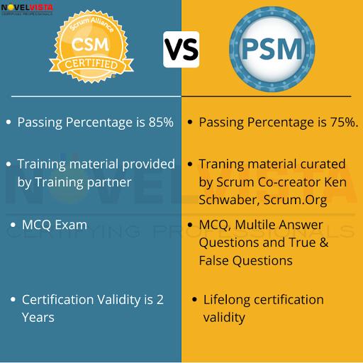 psm-vs-csm