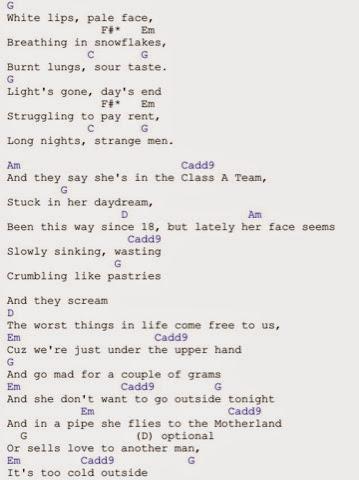 Guitar : guitar tabs ed sheeran Guitar Tabs and Guitar Tabs Ed ...