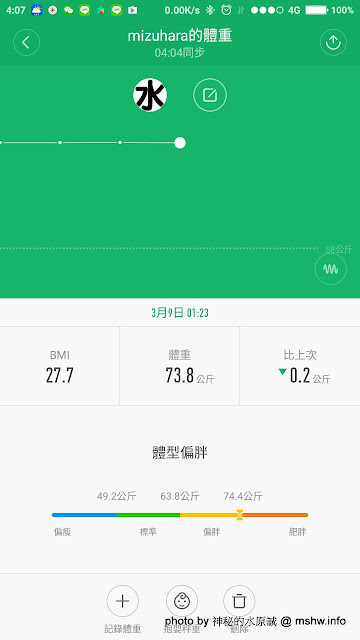 Screenshot_2017-03-09-04-07-34-236_com.xiaomi.hm.health.jpg