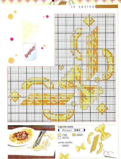 idee punto croce, schemi cucina,pattern free,cross stitch free pattern, ricamo bambinipunto croce online, sc (1)