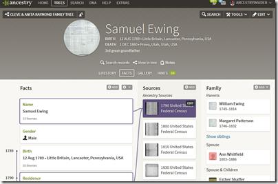 Ancestry.com.人称页面的事实标签