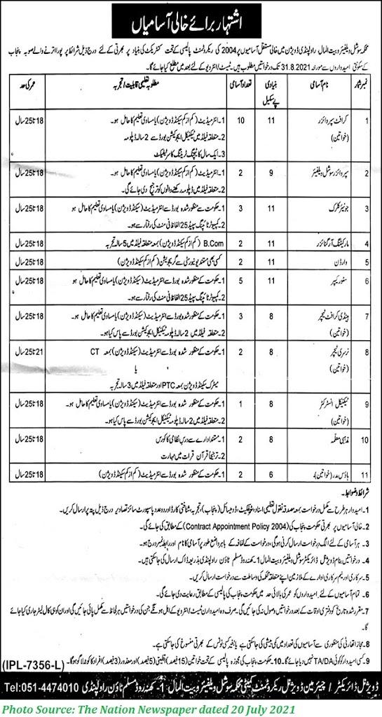 Pakistan BaitulMal Jobs 2021