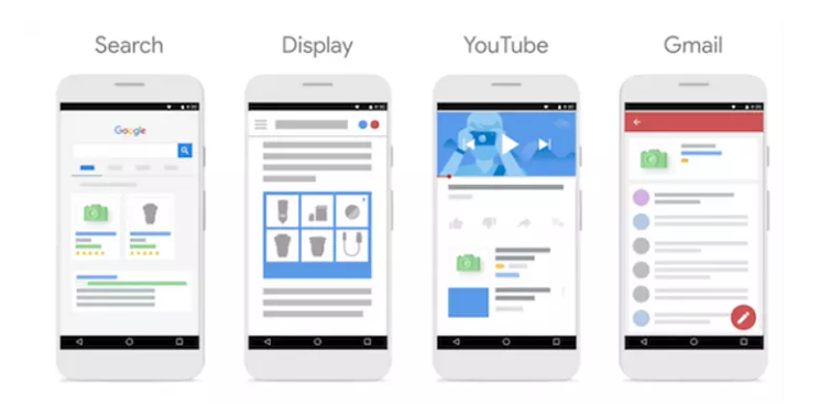 Why choose Google ads to promote your products?