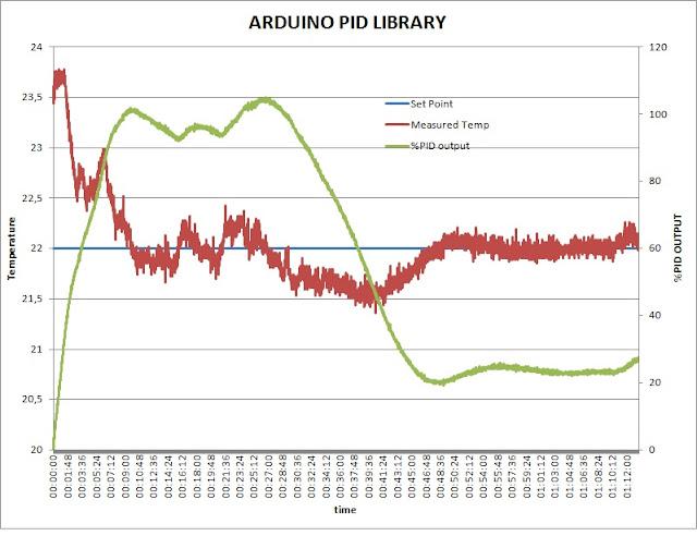 PID%2520Library%2520result.jpg