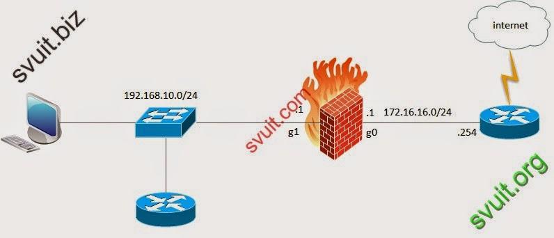 Cisco ASA - [Lab 9 2] Configure qos policing on cisco asa